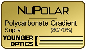 NuPolar Polarized Gradient Polycarbonate 1.59 Supra